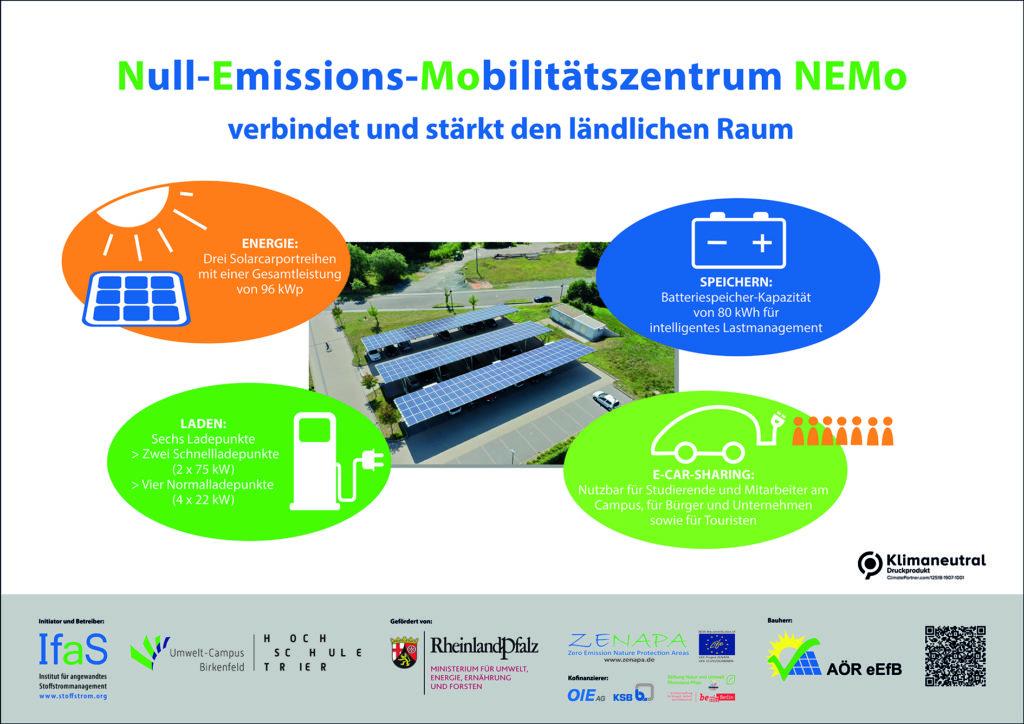 Hochleistungsfähiger E-Mobil-Ladestandort am Umwelt-Campus Birkenfeld eröffnet